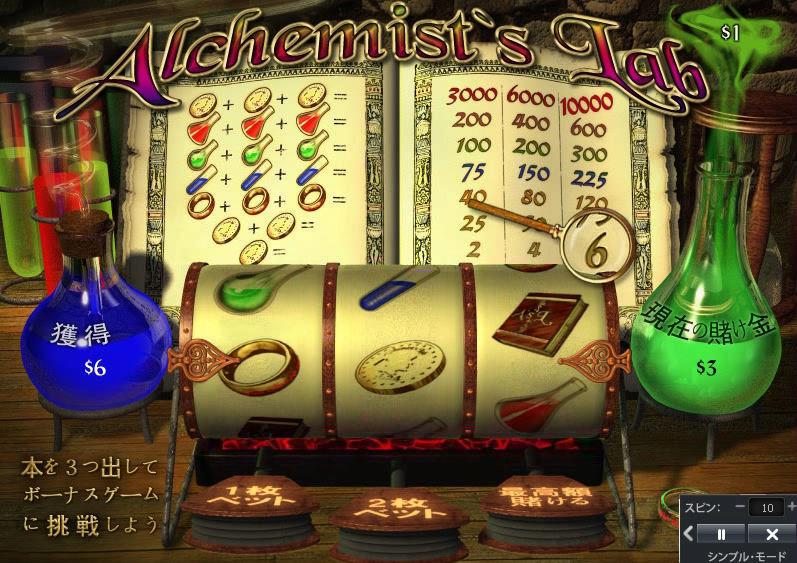 alchemists_lab