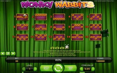 Wonkey Wabbit