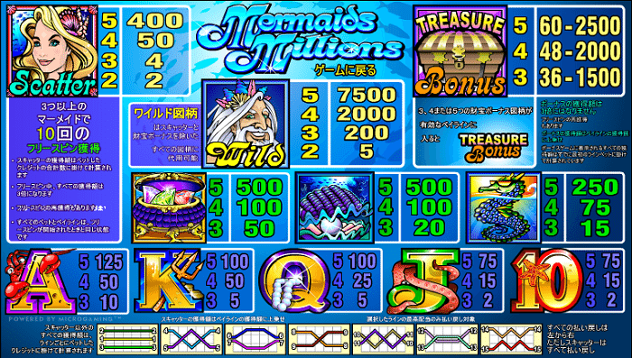 mermaids_millions